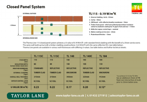 Therma Line 115 Closed Panel System details (TL)