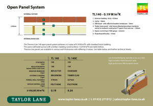 Therma Line 140 Open Panel System details (TL)